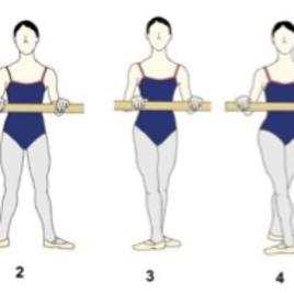 基本姿勢を覚えよう!バレエ教室が教える足の位置(ポジション)